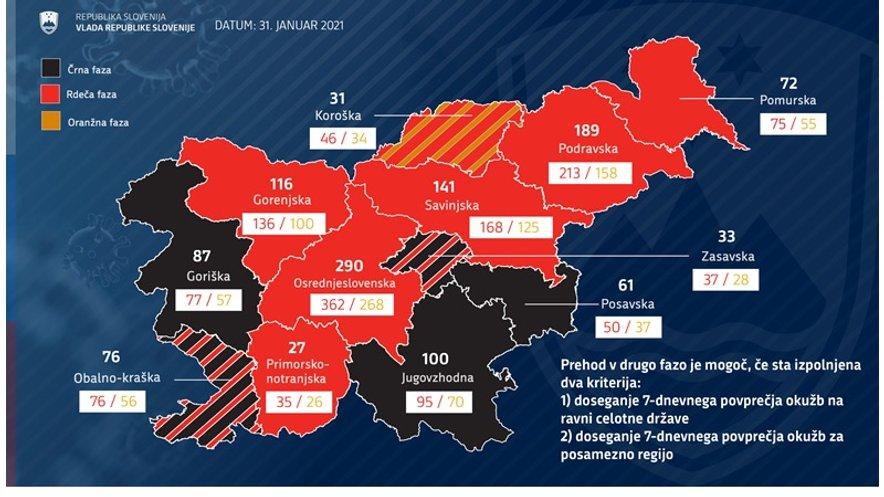 Tudi Slovenija vse ukrepe pripravlja na podlagi incidence