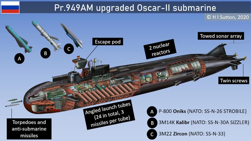 Podmornica Oscar razreda - Orel