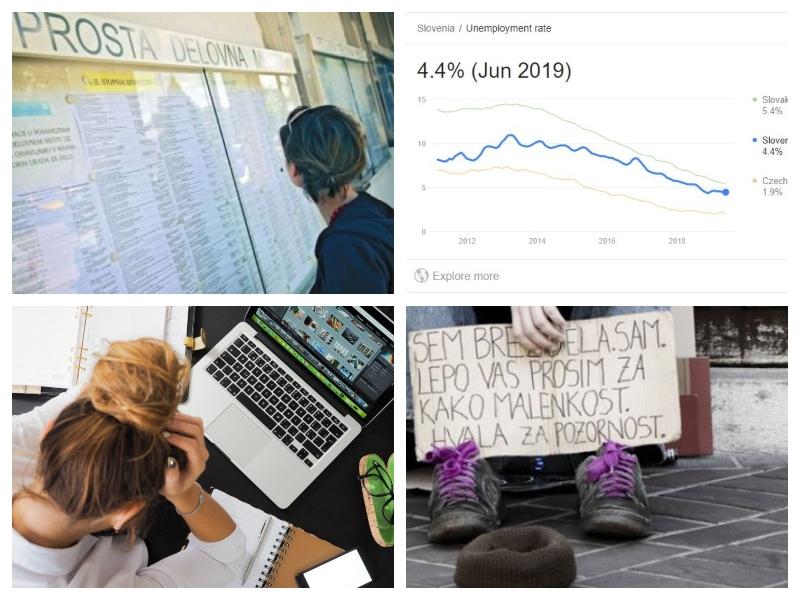 Brezposelnost - Slovenija