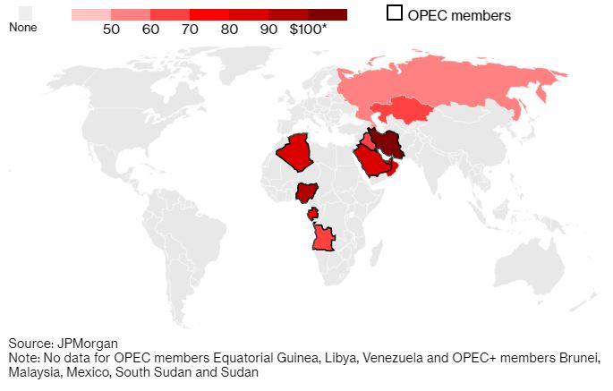 Cena nafte in proračun
