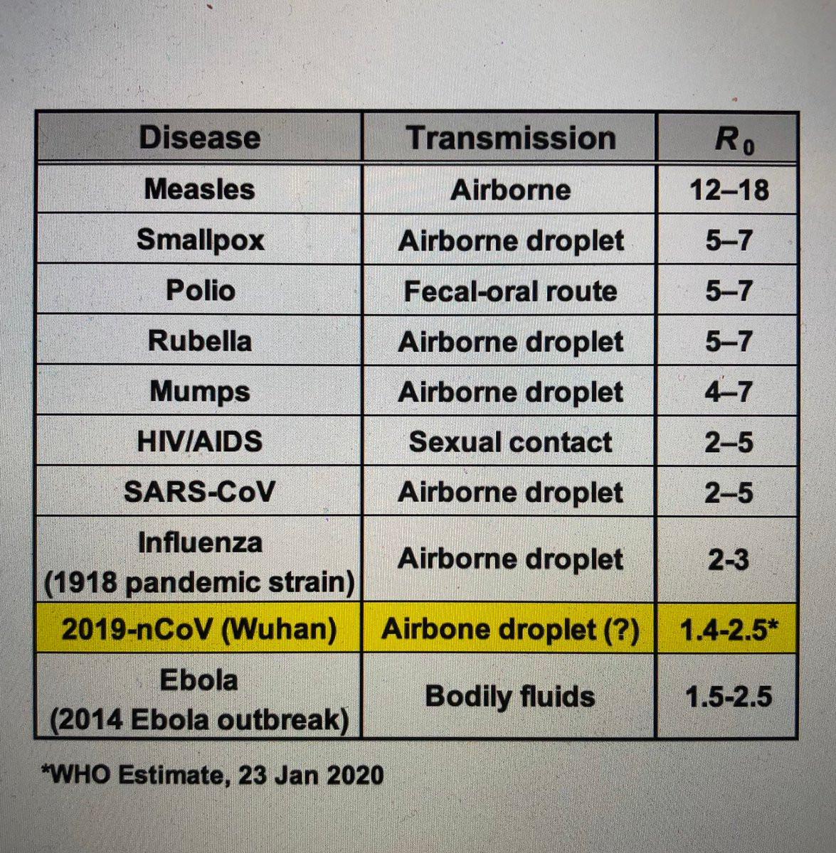 Koronavirus in podobne bolezni