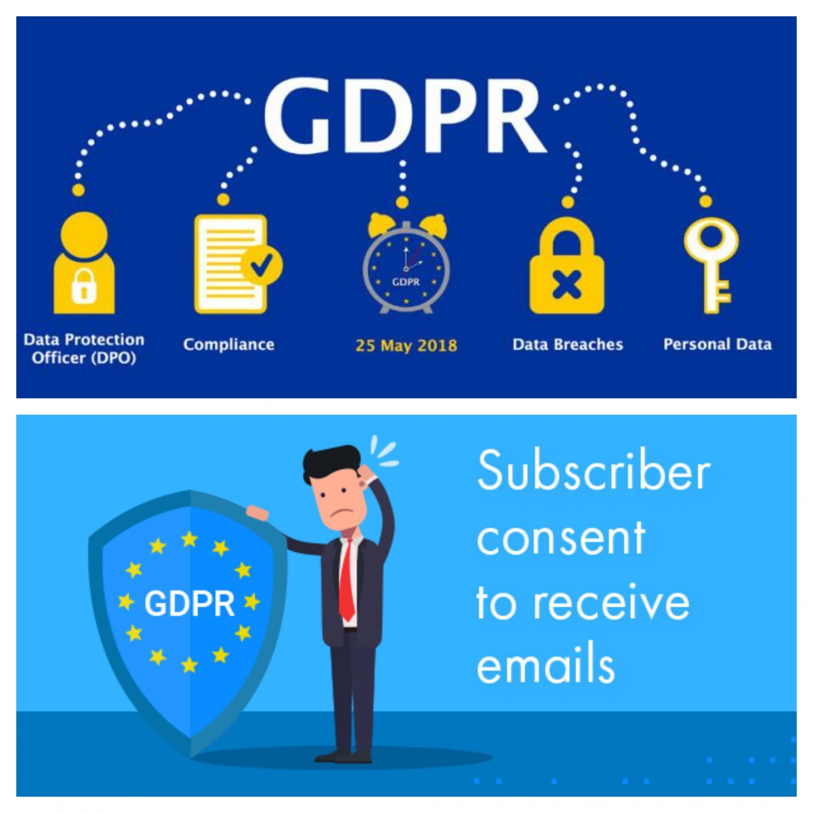 GDPR - vsebina in prednosti