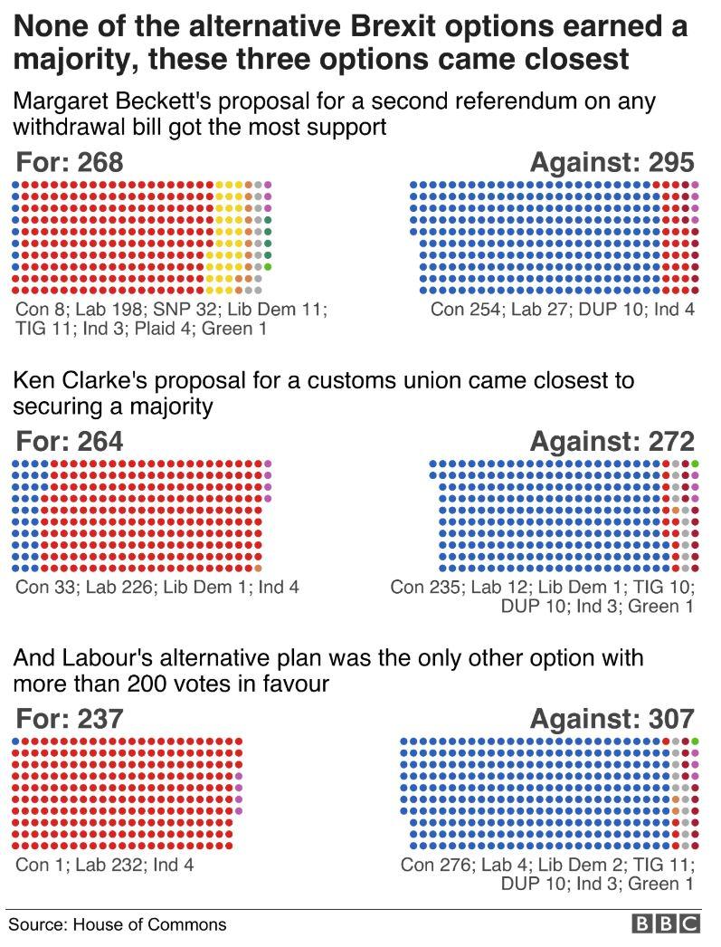 Glasovanje o brexitu Vir:BBC
