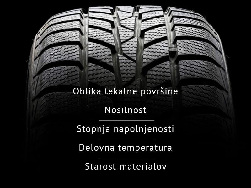 Avtomobilska guma / parametri