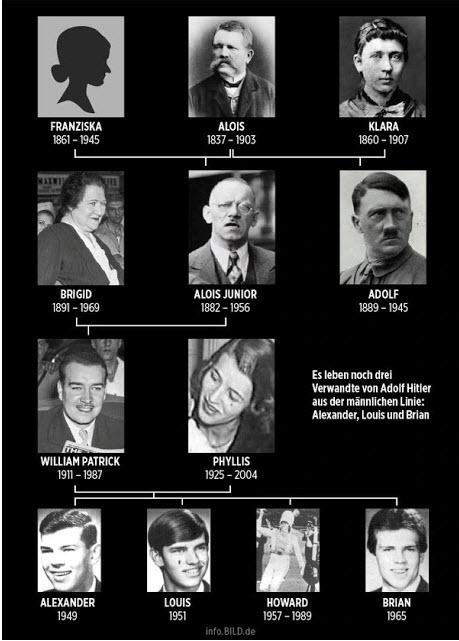 Družinsko drevo Hitlerjevih
