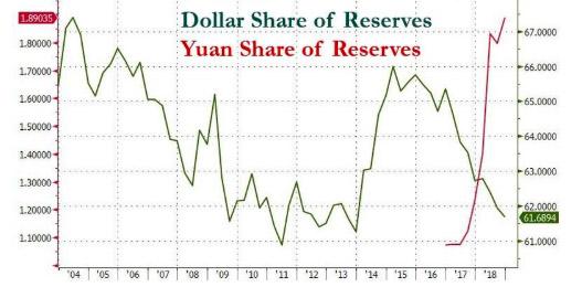 IMf, dolar, juan