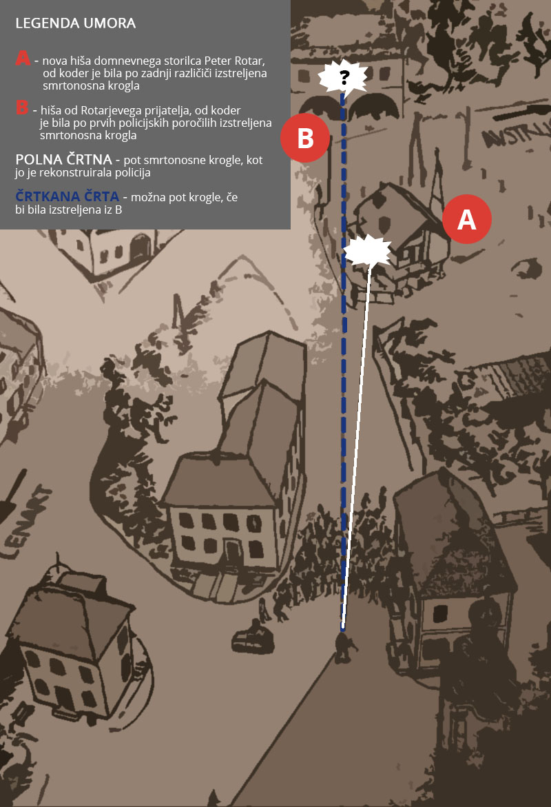 Ivan Kramberger / rekonstrukcija umora-Mladina