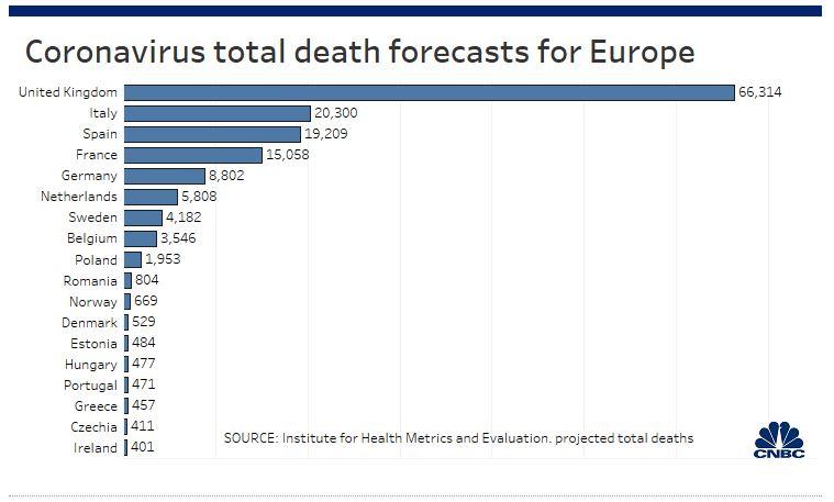 Predvidene smrtne žrtve v Evropi