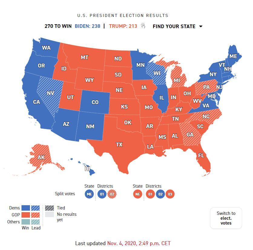 Volitve v ZDA 2020