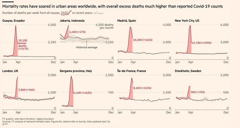 Pretirane smrti - mesta v Evropi