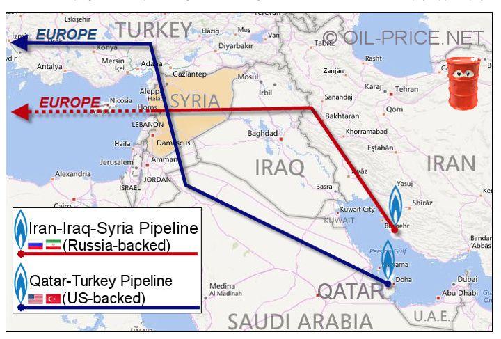 Načrtovani plinovodi iz Katarja
