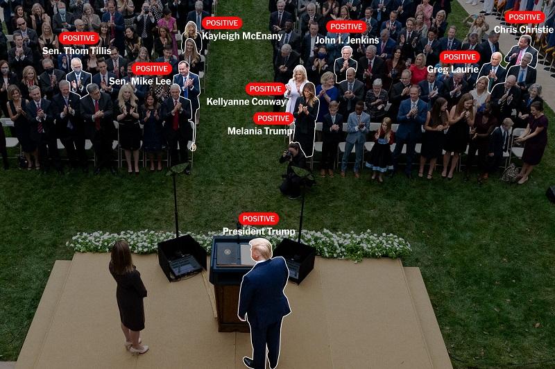 Okuženi na Trumpovi zabavi