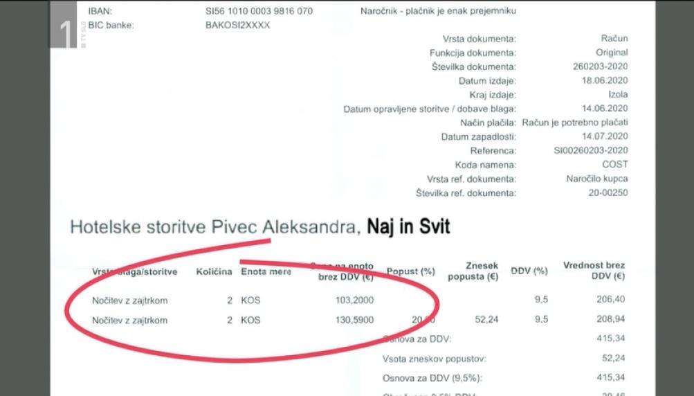 Računi Aleksandre Pivec