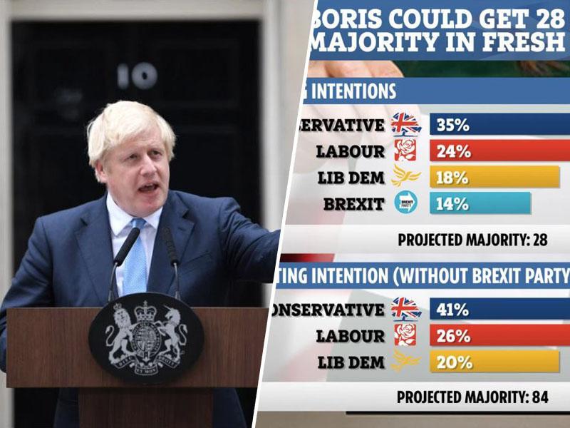 Johnson nastavil »past za slone«, Blair opozarja laburiste, naj ne stopijo vanjo