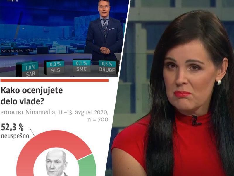 »Janja Sluga, SMC je zagotovila, da z Janševo SDS ne bo šla v koalicijo. Reči, da volivci to podpiramo, je pljunek v naš obraz«