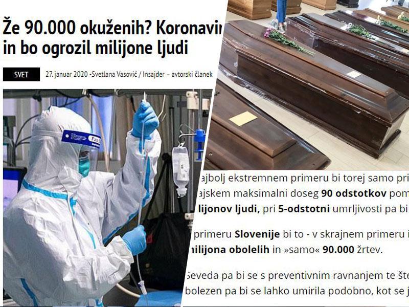 Zakaj so bila preslišana pravočasna opozorila o nevarnosti koronavirusa in kako so se napovedi o katastrofi uresničile