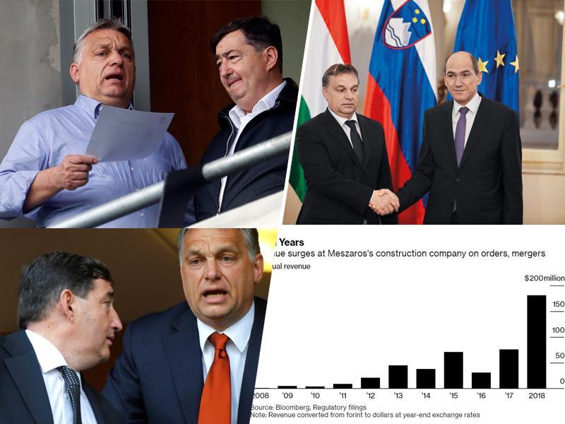Kako je Orbánov prijatelj, katerega denar priteka tudi v Slovenijo, z državnimi posli postal milijarder