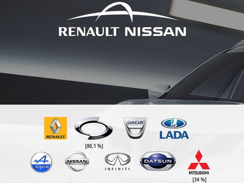 Za Renaultom rekordno leto