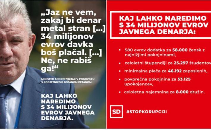 Kazniva dejanja ministra Andreja Vizjaka