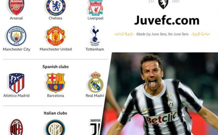 Komentar Juventusa