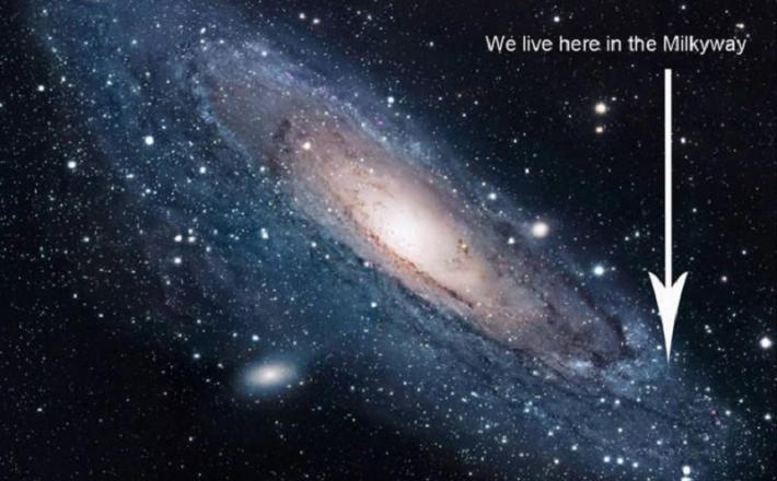 Mlečna cesta z položajem Zemlje