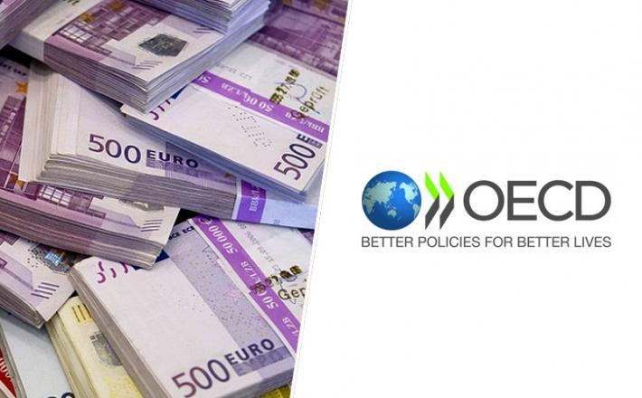 OECD Slovenija, denar