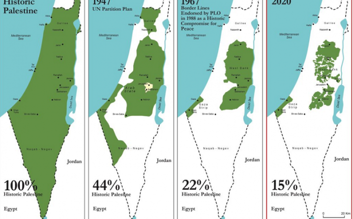 Izguba palestinskih ozemelj v času