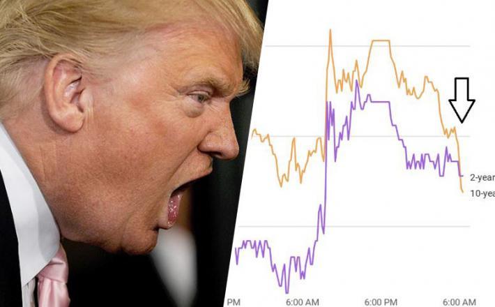 Trump - gospodarska kriza, recesija