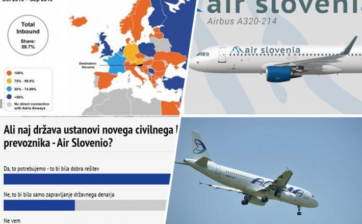 Adria Airways in Air Slocenia - anketa
