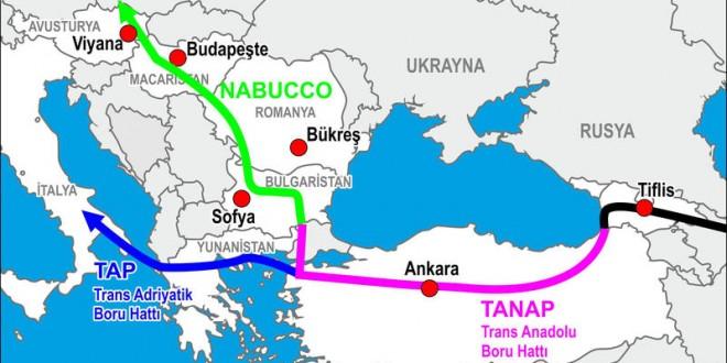 Turški tok