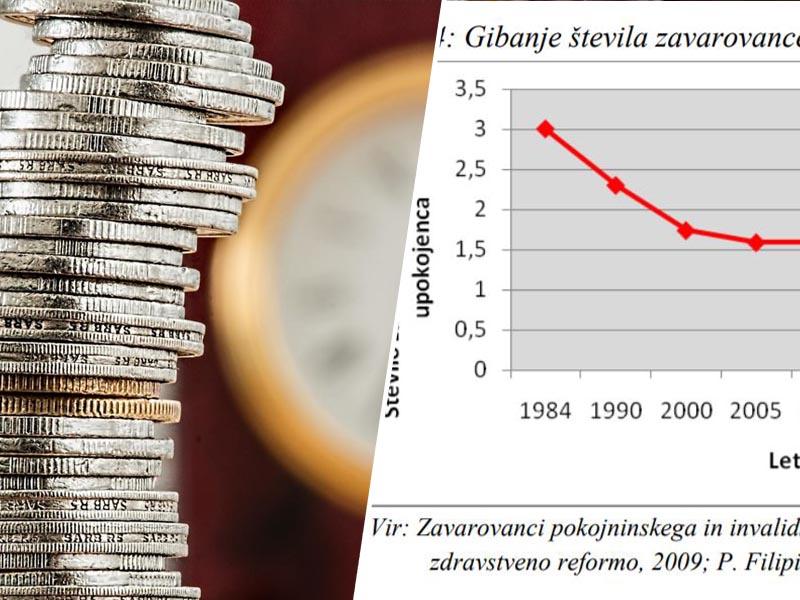 Demografska gibanja - Slovenija