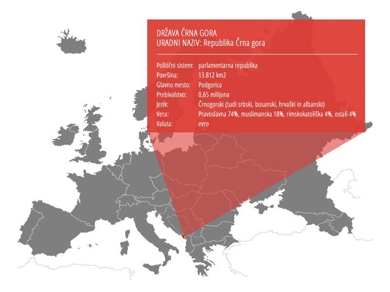 Država Črna gora