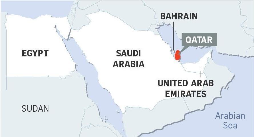 Položaj Katarja in Savdske Arabije