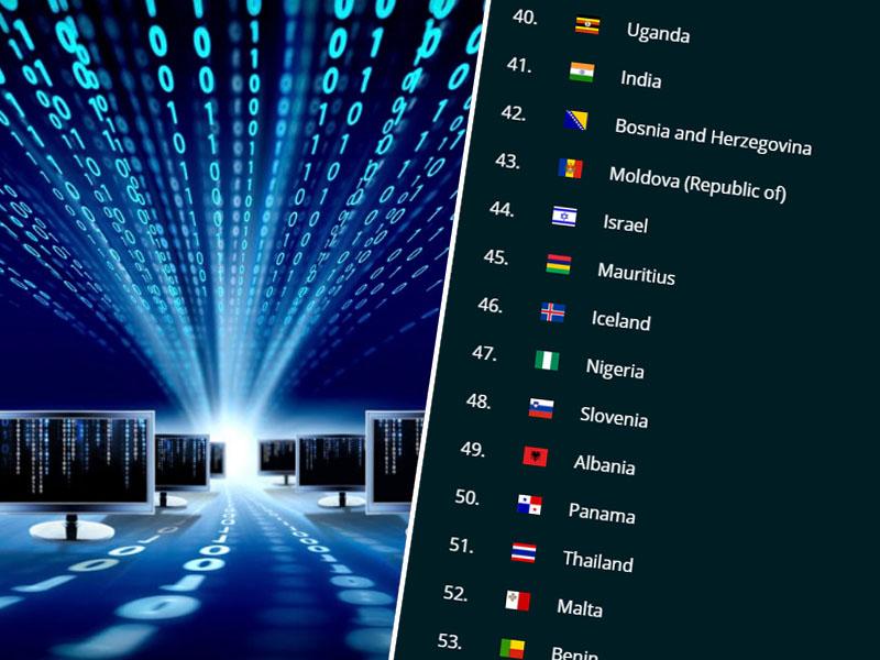 Kibernetika varnost, Slovenija