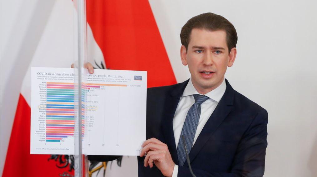 Avstrijski kancler Sebatian Kurz
