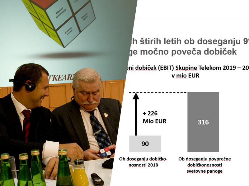 Lech Walensa in Andrej Vizjak - izboljšanje prihodkov Telekoma Slovenije
