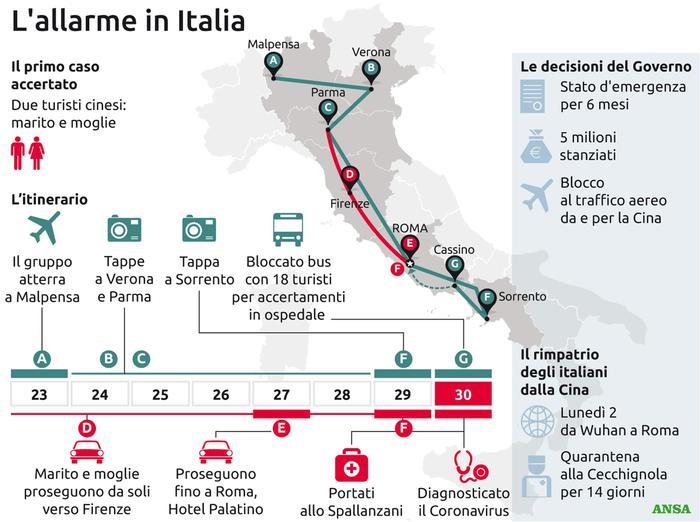 Potovanje okuženega para po Italiji
