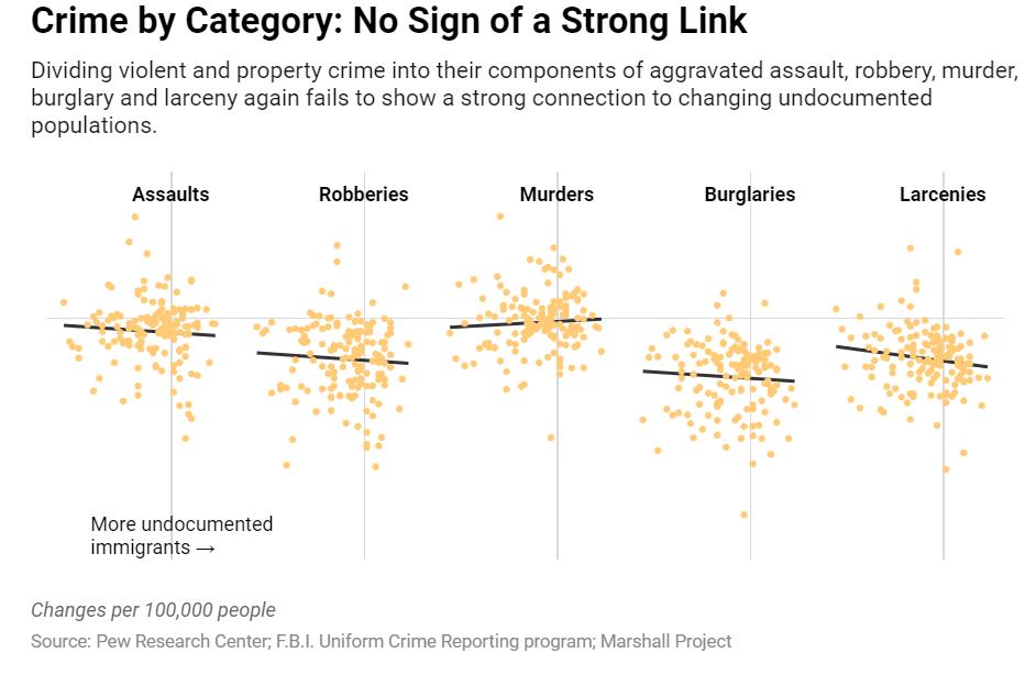 Kriminal in priseljenci